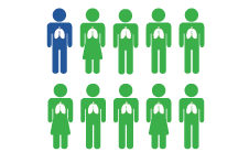 10 human silhouettes, nine green and one blue